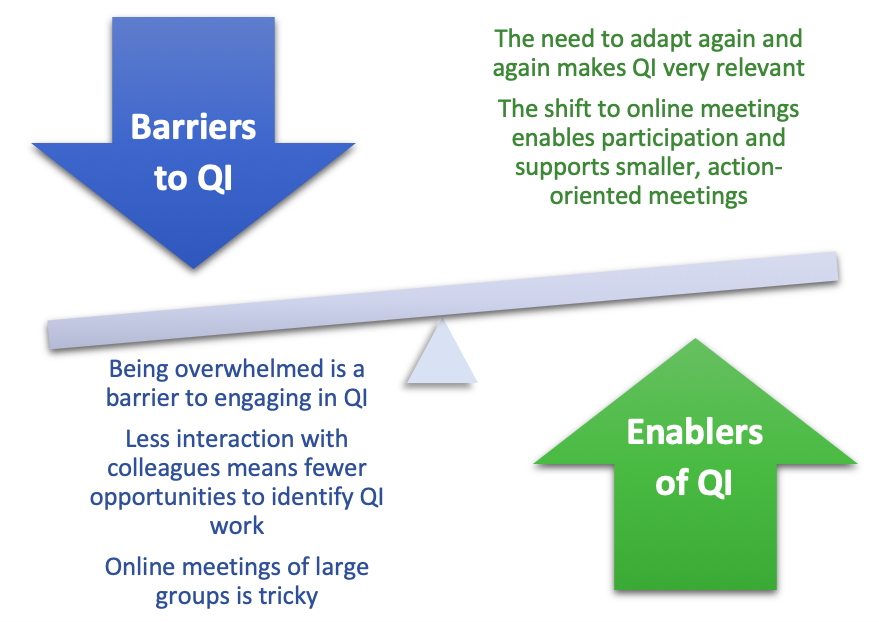 Barriers and enablers for quality improvement