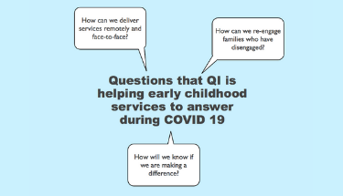 How quality improvement can support services to adapt to COVID-19