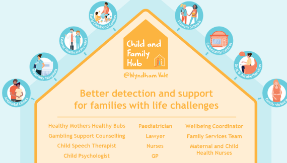 Child and Family Hub